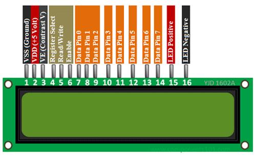 LCD 2*16 سبز